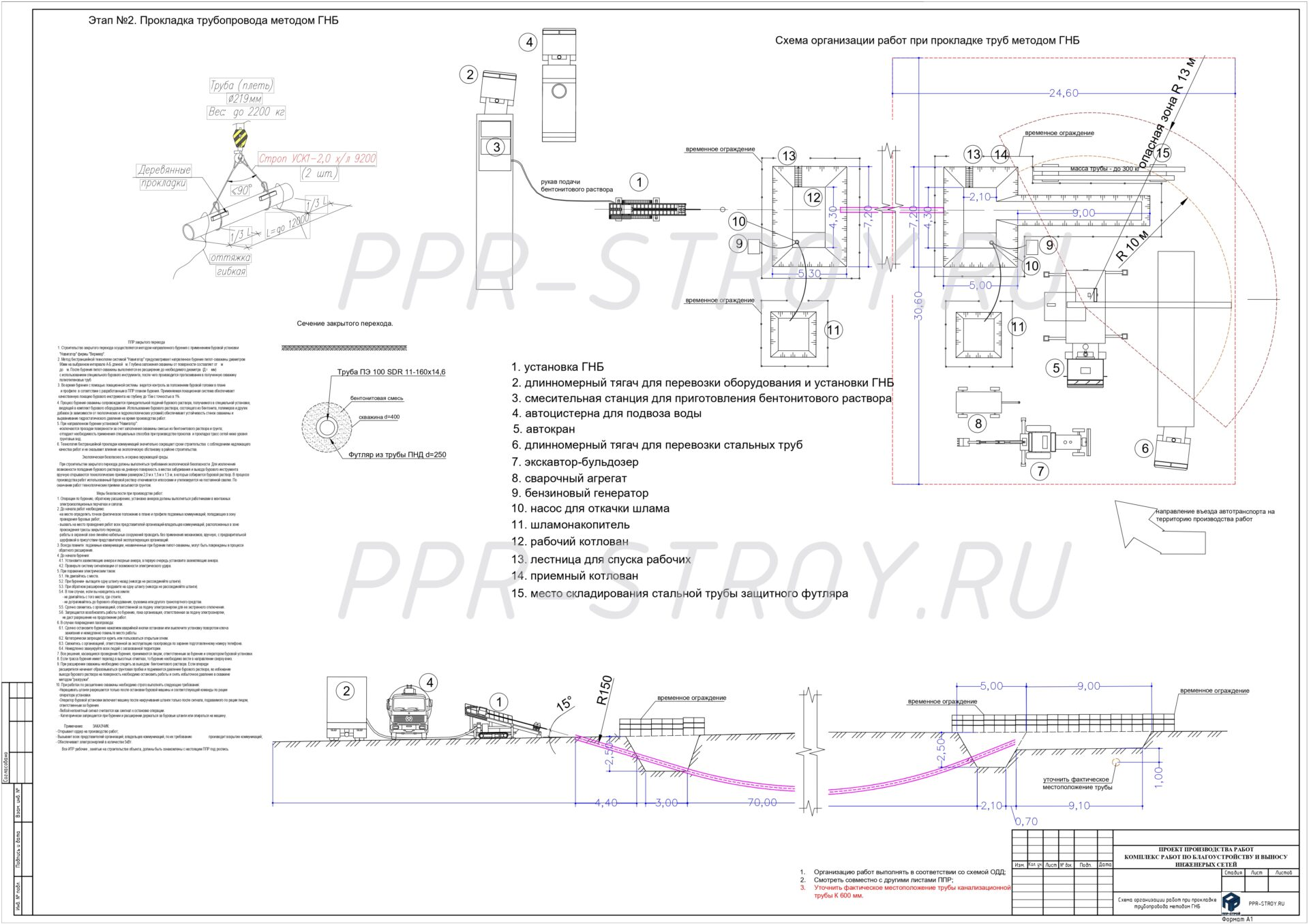Схема организации работ при прокладке